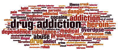 Word cloud of drug terms like Addiction and Drugs