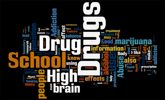 Word cloud - see text