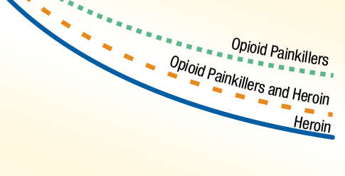 Study Points to Individualized Therapy for Opioid Addiction