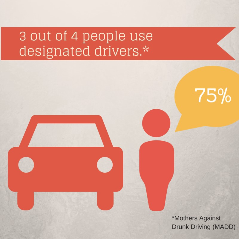 Graphic - 3 out of 4 use designated drivers