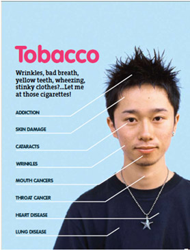 Illustration showing the detrimental effects of tobacco use